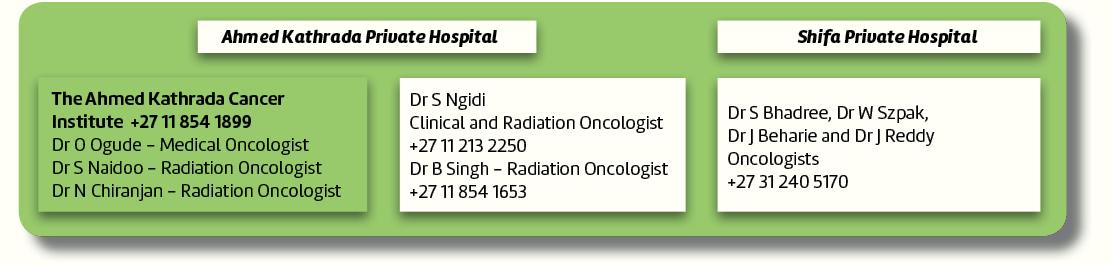 Lenmed Hospitals1